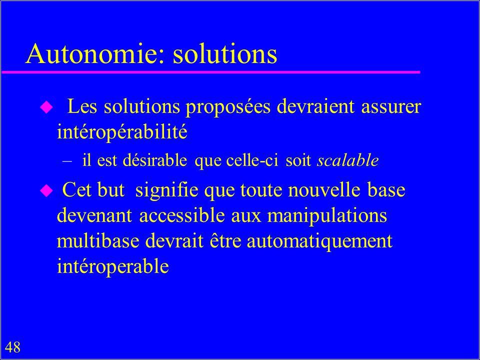 48 Autonomie: solutions u Les solutions proposées devraient assurer intéropérabilité – il est désirable que celle-ci soit scalable u Cet but signifie que toute nouvelle base devenant accessible aux manipulations multibase devrait être automatiquement intéroperable