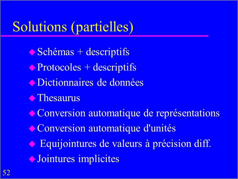 52 Solutions (partielles) u Schémas + descriptifs u Protocoles + descriptifs u Dictionnaires de données u Thesaurus u Conversion automatique de représentations u Conversion automatique d unités u Equijointures de valeurs à précision diff.