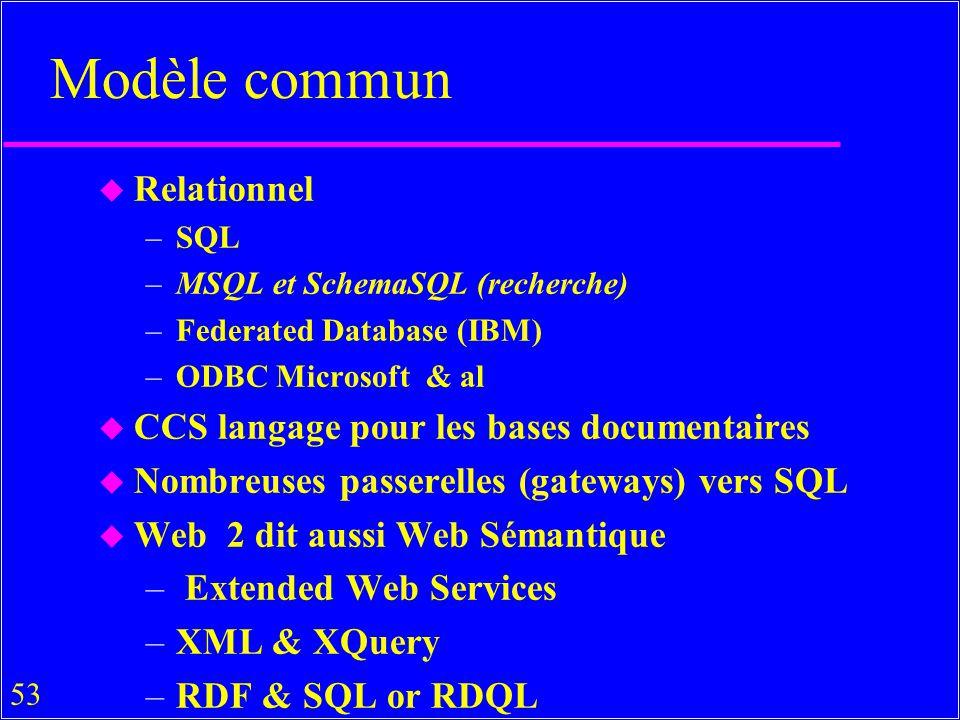 53 Modèle commun u Relationnel –SQL –MSQL et SchemaSQL (recherche) –Federated Database (IBM) –ODBC Microsoft & al u CCS langage pour les bases documentaires u Nombreuses passerelles (gateways) vers SQL u Web 2 dit aussi Web Sémantique – Extended Web Services –XML & XQuery –RDF & SQL or RDQL