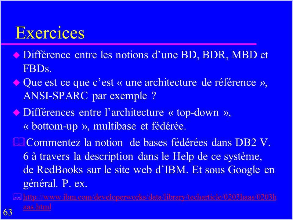 63 Exercices u Différence entre les notions dune BD, BDR, MBD et FBDs.