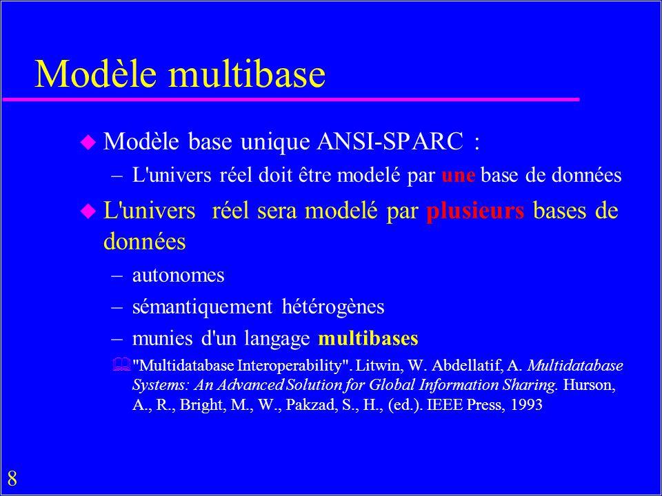 8 Modèle multibase u Modèle base unique ANSI-SPARC : –L univers réel doit être modelé par une base de données u L univers réel sera modelé par plusieurs bases de données –autonomes –sémantiquement hétérogènes –munies d un langage multibases Multidatabase Interoperability .