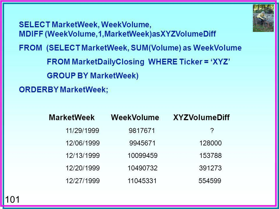 101 SELECT MarketWeek, WeekVolume, MDIFF (WeekVolume,1,MarketWeek)asXYZVolumeDiff FROM (SELECT MarketWeek, SUM(Volume) as WeekVolume FROM MarketDailyClosing WHERE Ticker = XYZ GROUP BY MarketWeek) ORDERBY MarketWeek; MarketWeek WeekVolume XYZVolumeDiff 11/29/1999 9817671 .