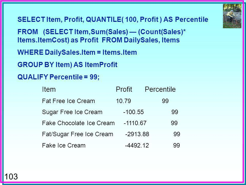 103 SELECT Item, Profit, QUANTILE( 100, Profit ) AS Percentile FROM (SELECT Item,Sum(Sales) (Count(Sales)* Items.ItemCost) as Profit FROM DailySales, Items WHERE DailySales.Item = Items.Item GROUP BY Item) AS ItemProfit QUALIFY Percentile = 99; Item Profit Percentile Fat Free Ice Cream 10.79 99 Sugar Free Ice Cream -100.55 99 Fake Chocolate Ice Cream -1110.67 99 Fat/Sugar Free Ice Cream -2913.88 99 Fake Ice Cream -4492.12 99