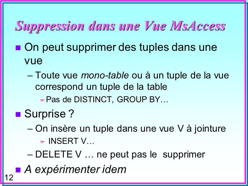 12 Suppression dans une Vue MsAccess n On peut supprimer des tuples dans une vue –Toute vue mono-table ou à un tuple de la vue correspond un tuple de la table F Pas de DISTINCT, GROUP BY… n Surprise .