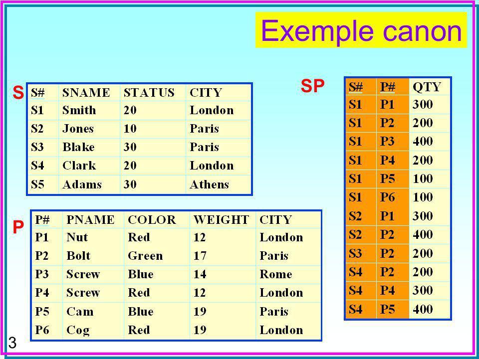 104 SELECT customer_id, age, income, marital_status, …, SAMPLEID FROM customer_table SAMPLE 0.6, 0.25, 0.15 customer_id age income marital_status...