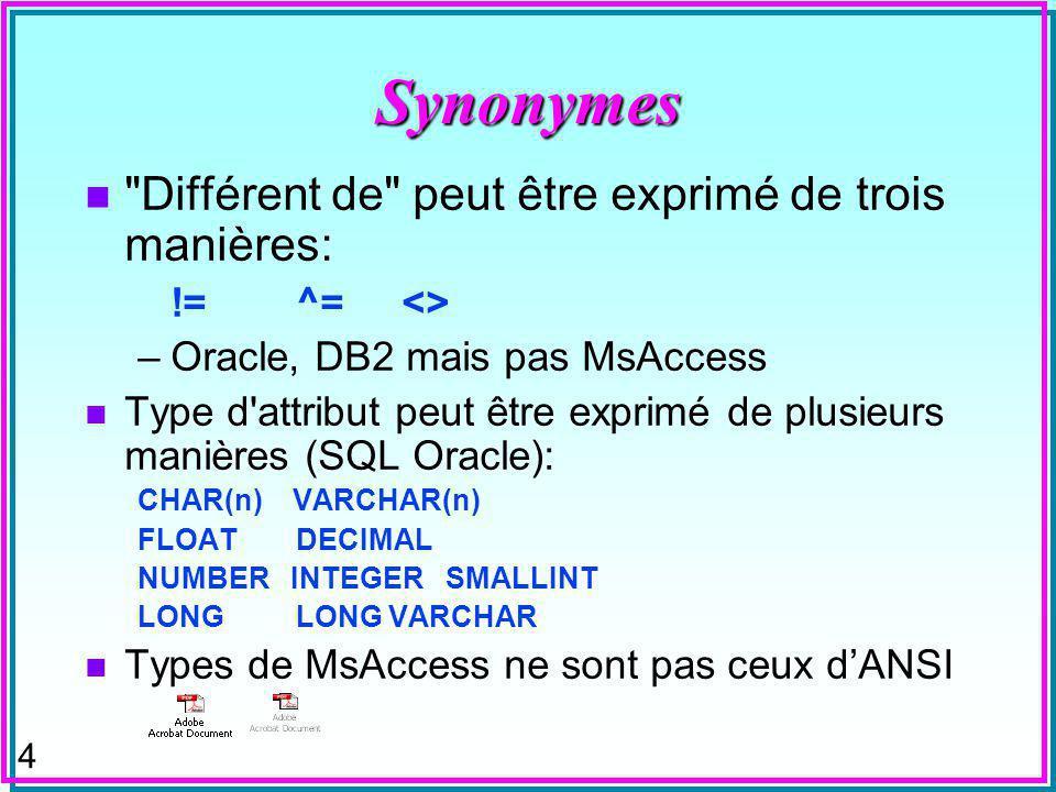 4 Synonymes n Différent de peut être exprimé de trois manières: != ^= <> –Oracle, DB2 mais pas MsAccess n Type d attribut peut être exprimé de plusieurs manières (SQL Oracle): CHAR(n) VARCHAR(n) FLOAT DECIMAL NUMBER INTEGER SMALLINT LONG LONG VARCHAR n Types de MsAccess ne sont pas ceux dANSI