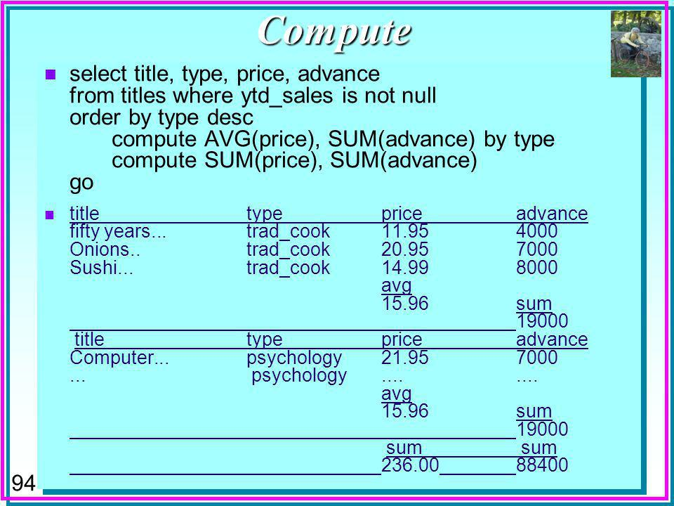 94 Compute n select title, type, price, advance from titles where ytd_sales is not null order by type desc compute AVG(price), SUM(advance) by type compute SUM(price), SUM(advance) go n title typepriceadvance fifty years...trad_cook11.954000 Onions..trad_cook 20.957000 Sushi...trad_cook 14.998000 avg 15.96sum 19000 title typepriceadvance Computer...psychology21.957000...