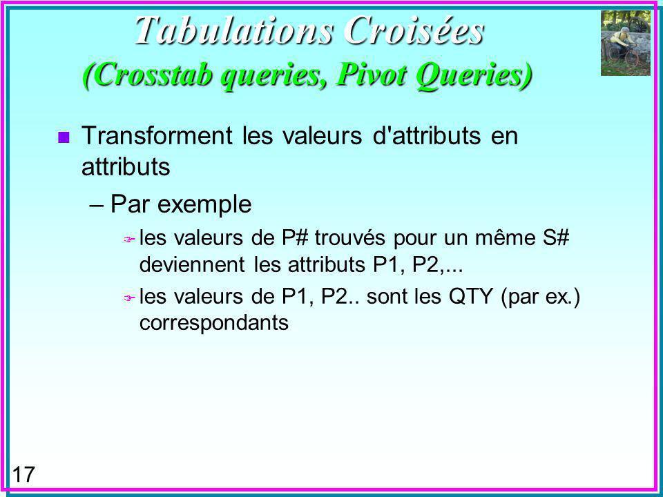17 Tabulations Croisées (Crosstab queries, Pivot Queries) n Transforment les valeurs d attributs en attributs –Par exemple F les valeurs de P# trouvés pour un même S# deviennent les attributs P1, P2,...