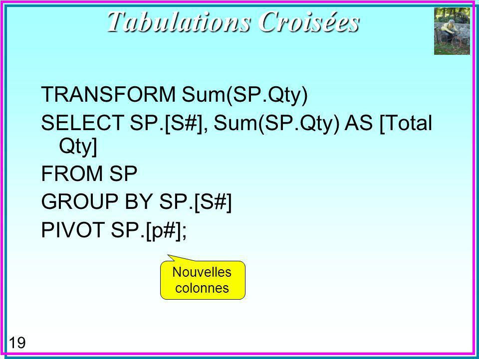 19 TRANSFORM Sum(SP.Qty) SELECT SP.[S#], Sum(SP.Qty) AS [Total Qty] FROM SP GROUP BY SP.[S#] PIVOT SP.[p#]; Tabulations Croisées Nouvelles colonnes