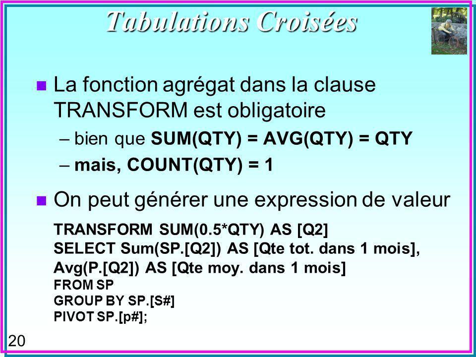 20 n La fonction agrégat dans la clause TRANSFORM est obligatoire –bien que SUM(QTY) = AVG(QTY) = QTY –mais, COUNT(QTY) = 1 n On peut générer une expression de valeur TRANSFORM SUM(0.5*QTY) AS [Q2] SELECT Sum(SP.[Q2]) AS [Qte tot.