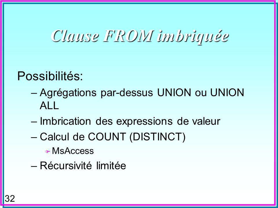 32 Clause FROM imbriquée Possibilités: –Agrégations par-dessus UNION ou UNION ALL –Imbrication des expressions de valeur –Calcul de COUNT (DISTINCT) F MsAccess –Récursivité limitée