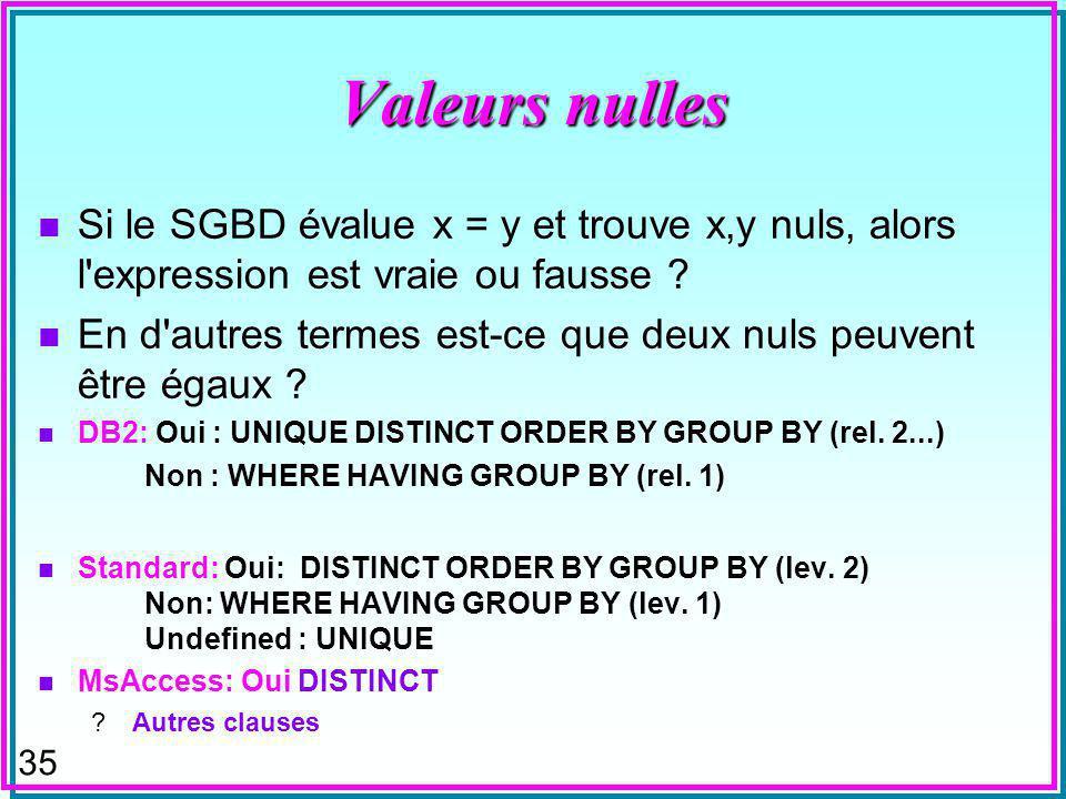 35 Valeurs nulles n Si le SGBD évalue x = y et trouve x,y nuls, alors l expression est vraie ou fausse .