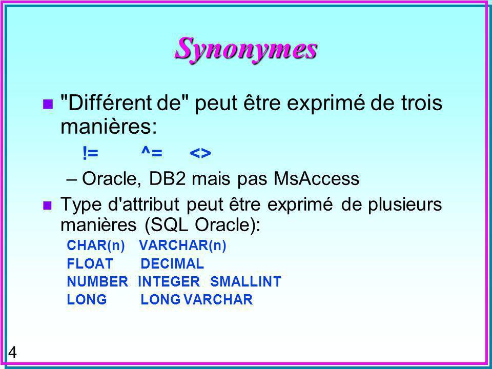 4 Synonymes n Différent de peut être exprimé de trois manières: != ^= <> –Oracle, DB2 mais pas MsAccess n Type d attribut peut être exprimé de plusieurs manières (SQL Oracle): CHAR(n) VARCHAR(n) FLOAT DECIMAL NUMBER INTEGER SMALLINT LONG LONG VARCHAR