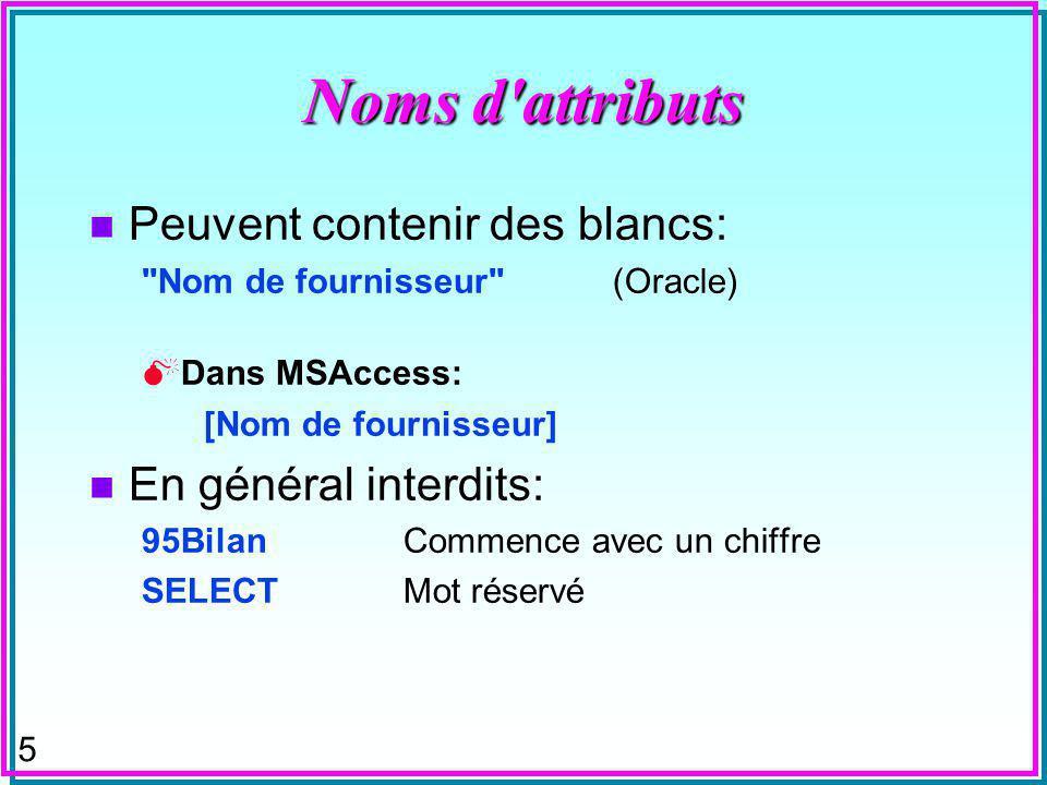 5 Noms d attributs n Peuvent contenir des blancs: Nom de fournisseur (Oracle) Dans MSAccess: [Nom de fournisseur] n En général interdits: 95BilanCommence avec un chiffre SELECTMot réservé