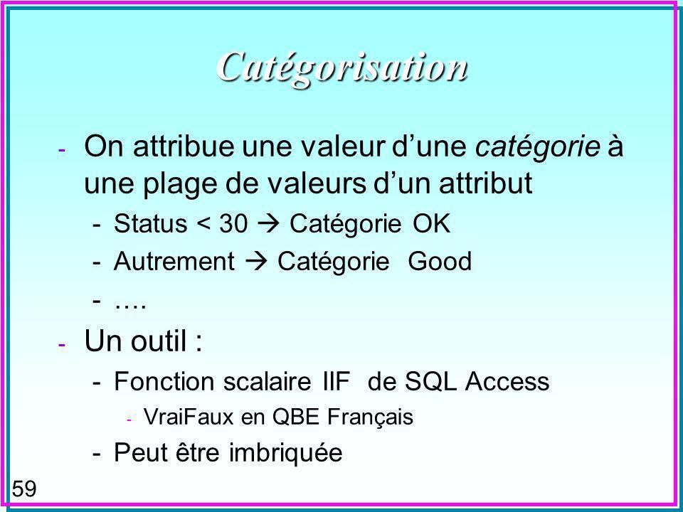 59 Catégorisation - On attribue une valeur dune catégorie à une plage de valeurs dun attribut -Status < 30 Catégorie OK -Autrement Catégorie Good -….