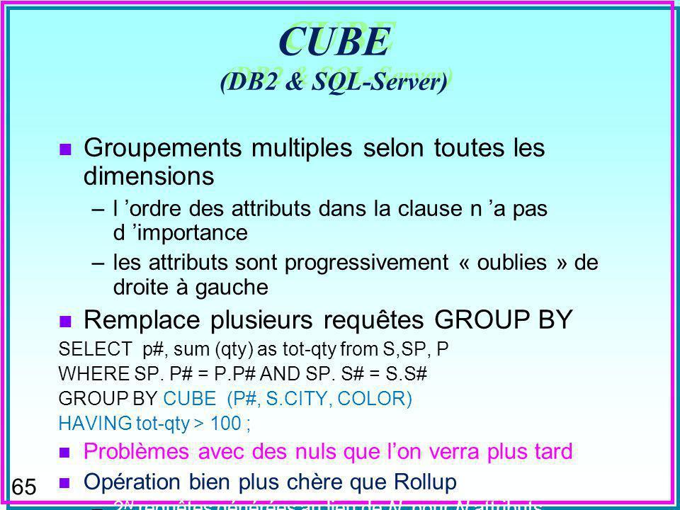 65 CUBE (DB2 & SQL-Server) n Groupements multiples selon toutes les dimensions –l ordre des attributs dans la clause n a pas d importance –les attributs sont progressivement « oublies » de droite à gauche n Remplace plusieurs requêtes GROUP BY SELECT p#, sum (qty) as tot-qty from S,SP, P WHERE SP.