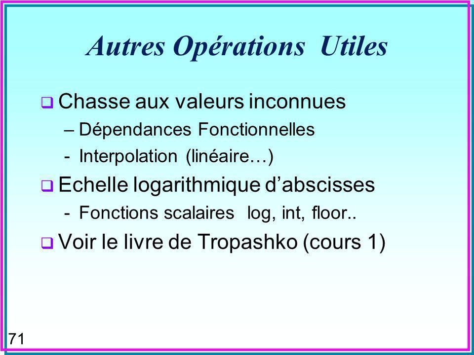 71 Autres Opérations Utiles Chasse aux valeurs inconnues –Dépendances Fonctionnelles -Interpolation (linéaire…) Echelle logarithmique dabscisses -Fonctions scalaires log, int, floor..