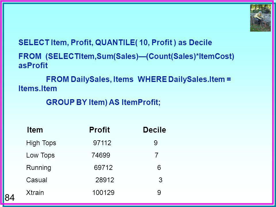 84 SELECT Item, Profit, QUANTILE( 10, Profit ) as Decile FROM (SELECTItem,Sum(Sales)(Count(Sales)*ItemCost) asProfit FROM DailySales, Items WHERE Dail