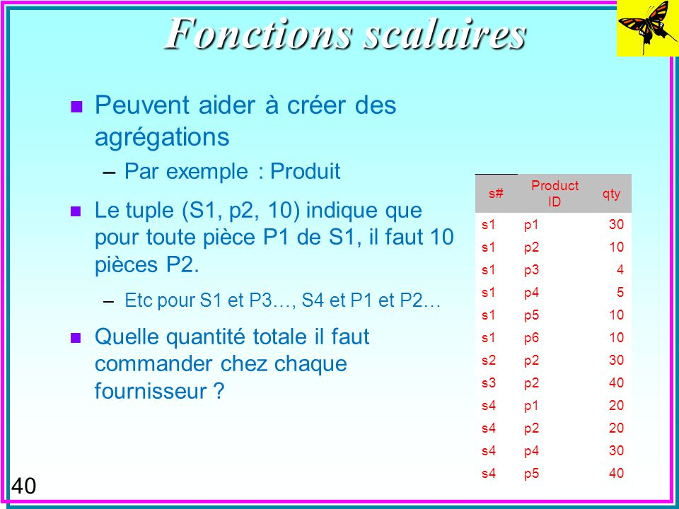 39 Fonctions scalaires n Echelle Logarithmique SELECT SP.[s#] AS X, Round((Log(Sum([qty])))/Log(10),1) AS [Echelle log10 Y(cm)], Sum(SP.qty) AS Y, Mid([s#],2,2) AS [Echelle lin X(cm)] FROM SP GROUP BY SP.[s#], Mid([s#],2,2); X Echelle log10 Y(cm) Y Echelle lin X(cm) s13,113001 s22,53002 s32,64003 s4311004