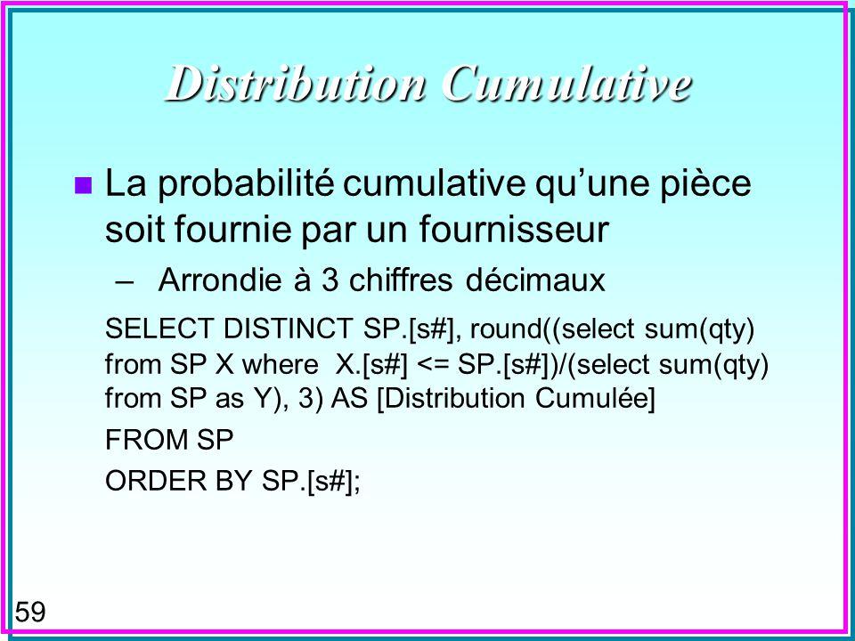 58 Résultat s#Distribution s10,419 s20,097 s30,129 s40,355