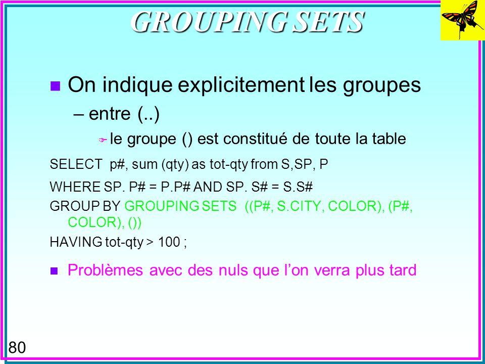 79 CUBE (DB2 & SQL-Server) n Groupements multiples selon toutes les dimensions –l ordre des attributs dans la clause n a pas d importance –les attribu