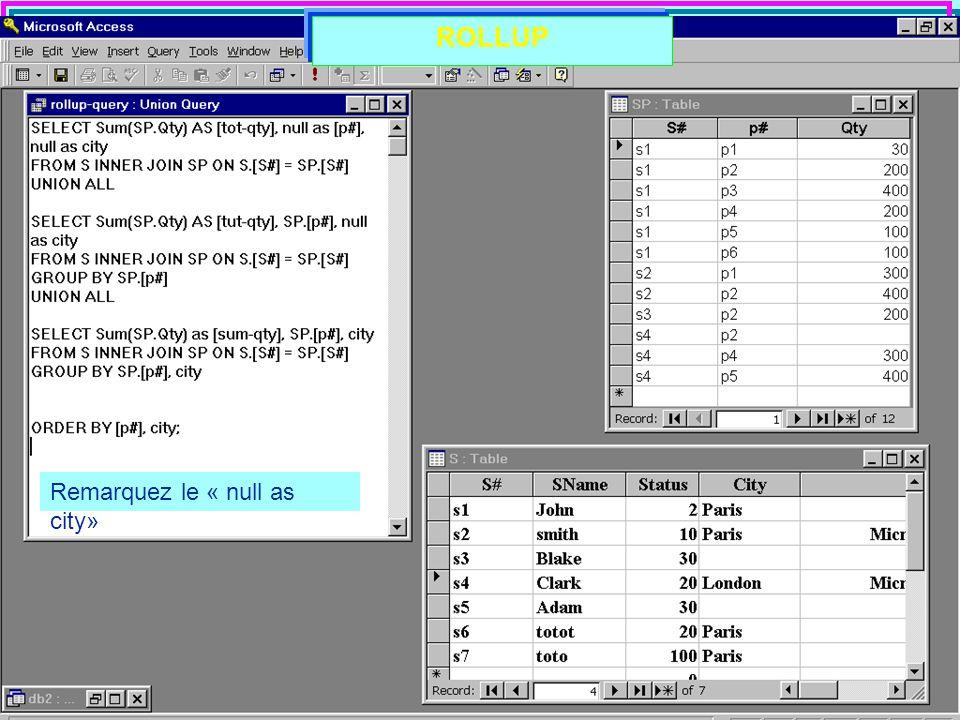 81 Rollup, Cube, Grouping Sets sous MsAccess n Il y en a pas n On peut simuler ces manipulations en utilisant –GROUP BY –UNION ALL –ORDER BY n Peut êt