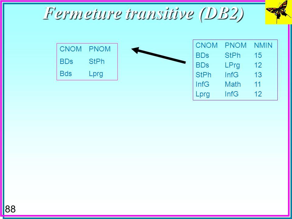87 Fermeture transitive (DB2) Requête initiale (préreq. de BDs 1ere exécution de la Requête récursive (préreq. de BDs) COURS 2eme exécution de la Requ