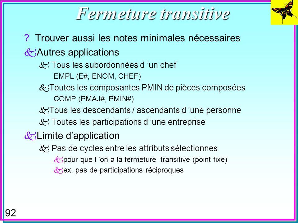 91 Fermeture transitive (DB2) CNOMPNOM BDsStPh BdsLprg CNOMPNOMNMIN BDsStPh15 BDsLPrg12 StPhInfG13 InfGMath11 LprgInfG12 StPhInfG LprgInfG InfGMath PN