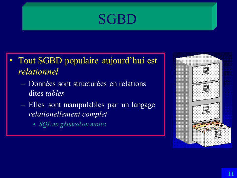 10 SGBD Système de Gestion de Base de Données (SGBD) –Système logiciel gérant une BD Peut avoir des composantes matériel –Mono ou multiordinateur –En général, peut gérer plusieurs BDs –Peux aussi accéder aux BDs dautres SGBDs