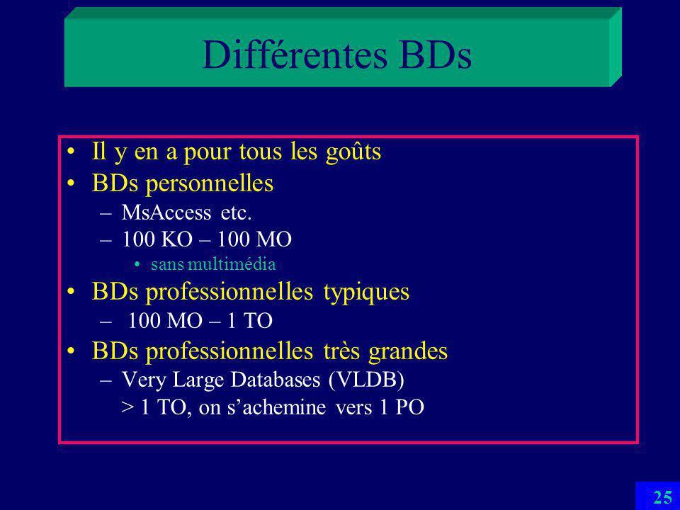 BDs et ISF Nombreuses fonctions statistiques et financières Standard et selon SGBD (MsAccess 2007 ici) Divers graphiques...