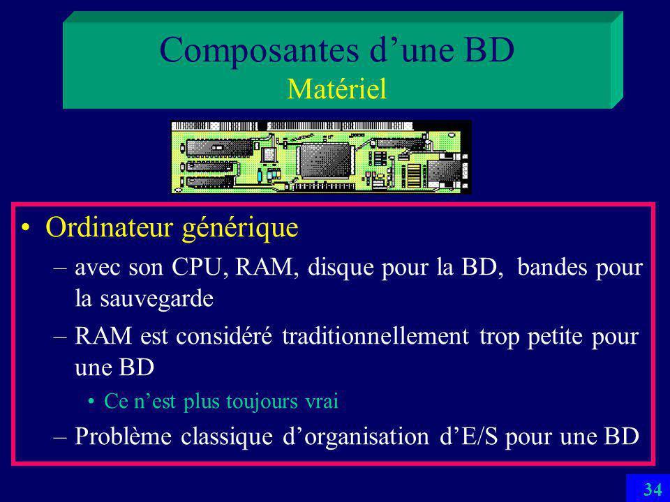 33 SGBD Relationnel et sa Base Max.: 64 KO Carte Vital Dossier Personnel Monnaie Électronique ….