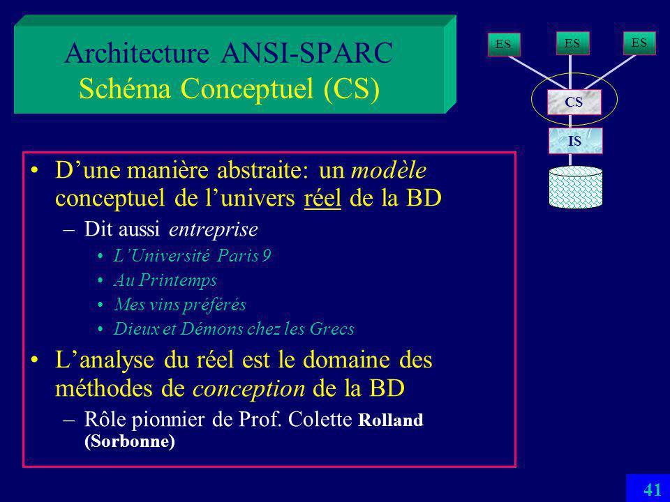40 Architecture ANSI-SPARC Un standard pour tout SGBD digne de ce nom Proposé vers 1965 ans par Charles Bachman –Auteur du concept de la BD –Concepteur de IDMS-2 Le 1er SGBD moderne –Créateur du modèle de données réseau (Codasyl) –Plus tard de larchitecture Open System Interconnection (OSI) –Prix Turing La plus haute récompense scientifique en informatique en USA
