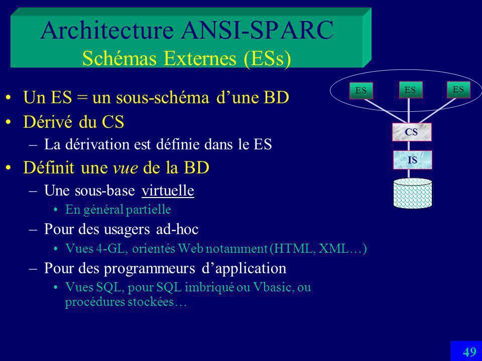 48 La BD (donc le CS) est définit en utilisant : –Le langage de définition de données –La BD est manipulée au niveau de CS à travers: –Le langage de manipulation de données Les deux sous-langages forment: –Le langage de base de données En général incomplet au sens de la machine de Turing SQL pour une BD relationnelle Architecture ANSI-SPARC Schéma Conceptuel (CS) ES CS IS