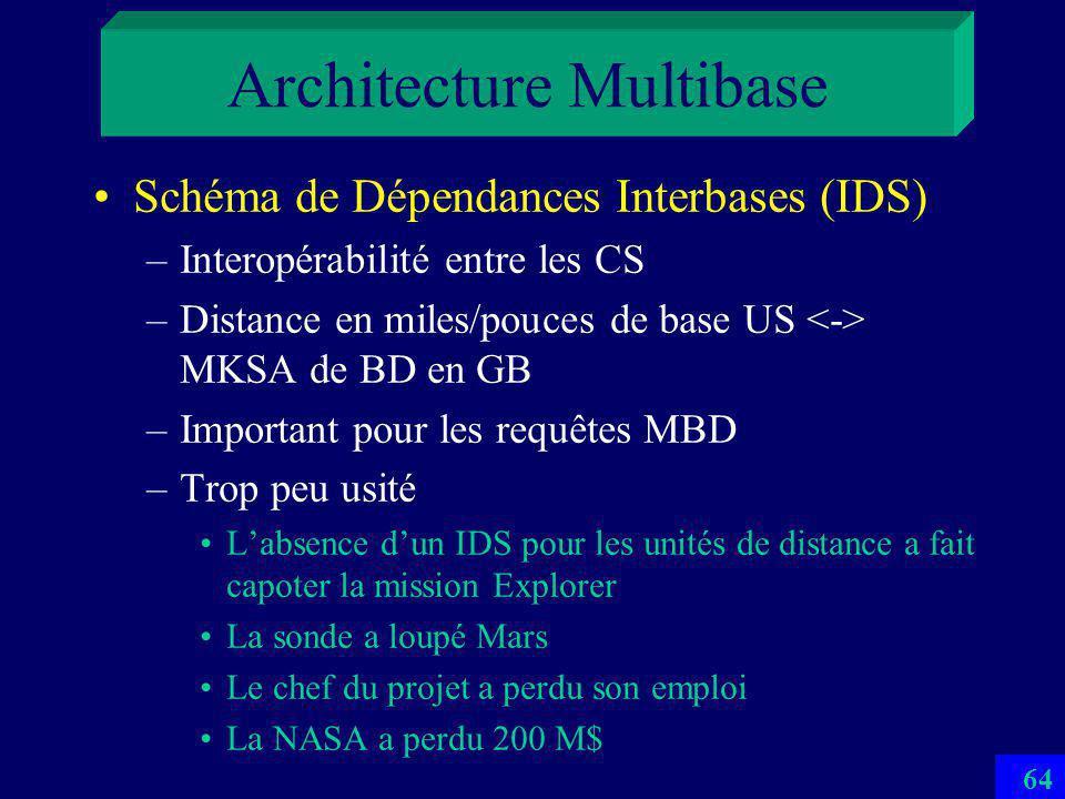 Architecture Multibase Requête MBD en SQL de MsAccess La table S contient nos fournisseurs, dans notre base, présentement ouverte La table Customers contient les clients dune autre entreprise, dans « leur » base appelée nwind2.mdb On cherche nos fournisseurs et leur clients dans la même ville –Peut-être un petit espionnage industriel SELECT S.SName, C.[Contact Name], C.City FROM S, [nwind2.mdb].Customers AS C WHERE ((S.City= C.City)) Order by [contact name]; 63