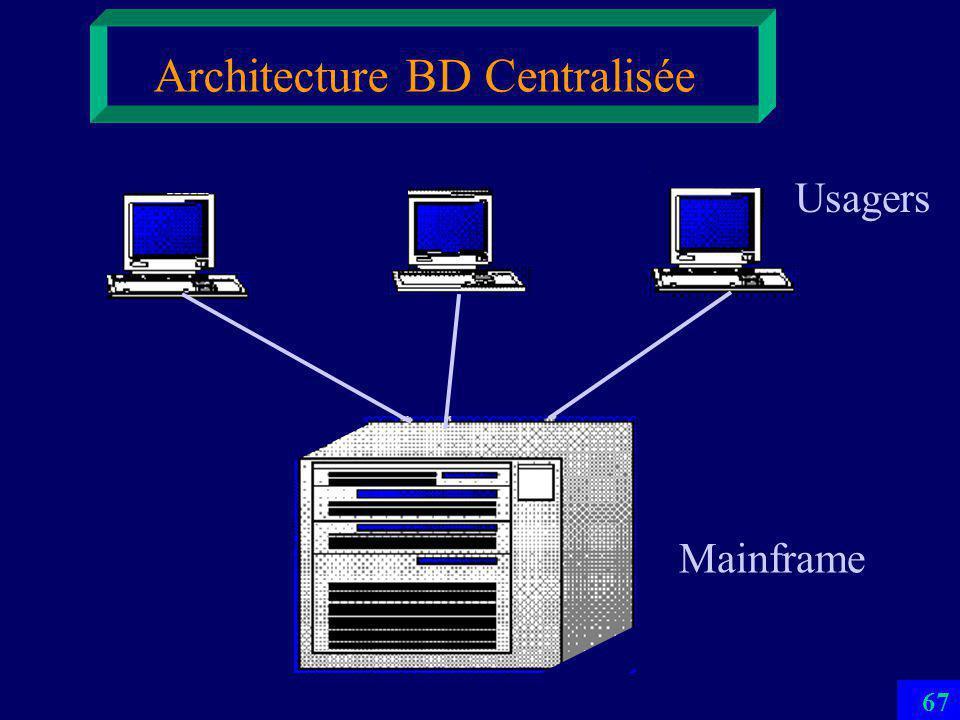 66 Architecture fonctionnelle dun SGBD relationnel Gestionnaire de mémoires Base Requêtes SQL Requêtes QBE Requêtes 4-GL Requêtes algébriques Requêtes HTML JDBC, CGI Requêtes SQL ODBC Gestionnaire des transactions et de la concurrence Gestionnaire de reprises Requêtes XML XQuery XPath