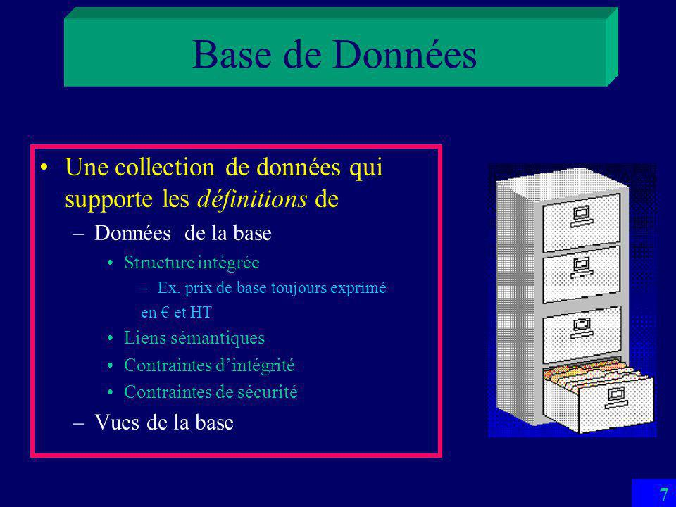 67 Architecture BD Centralisée Mainframe Usagers