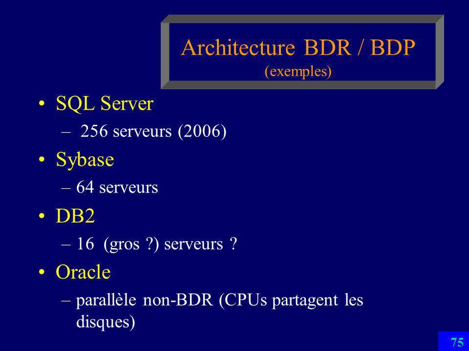 74 Fragmentation type BDP –par hachage statique –par intervalles pré-définis dun attribut ordonné Serveur 1 : Ville = A*..D*, Serveur 2 Ville = E*..I*