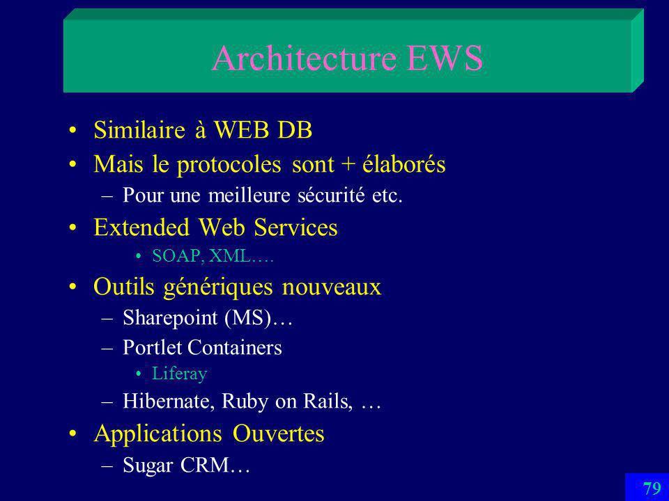 78 Architecture WEB DB Web server –gère les données arrivant en HTML & XML –transforme les données et les requêtes CGI & PHP… SQL imbriqué les instruction du php sont dans les balises les instructions SQL sont imbriquées dans les messages ODBC ou JDBC ou.Net –distribue la charge Netscape, Inktomi...
