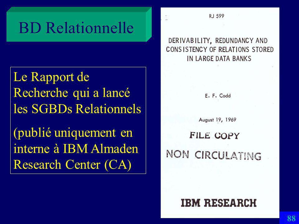 87 BD Relationnelle Données structurées en relations (tables) Manipulations relationnelles, en général exprimées en SQL, transforment des tables en une table Algèbre Relationnelle