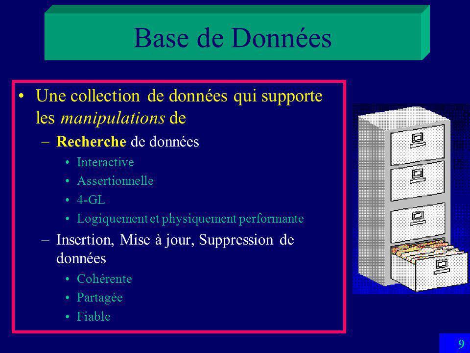 Vue dune Base de Données (Magritte) 8