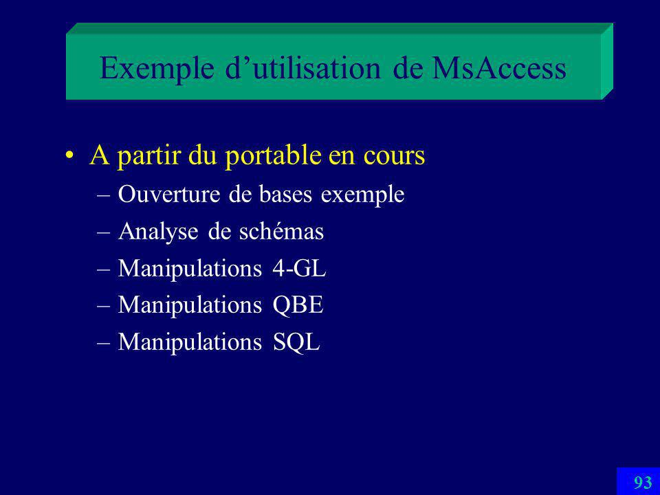 92 Exemple de SGBD Relationnel MsAccess Le plus vendu au monde –Dizaines de millions de copies / mois Bases 3 GO –Limite dadressage en 32 bits de Windows En multibase : taille illimitée Langages SQL & QBE Excellente interfaces 4-GL & OLE notamment multimedia incluse Un langage de programmation BD –Visual Basic Adapté à larchitecture client-serveur –Gestion de concurrence et (limitée) de transactions –ODBC –Bonne compatibilité avec SQL Server
