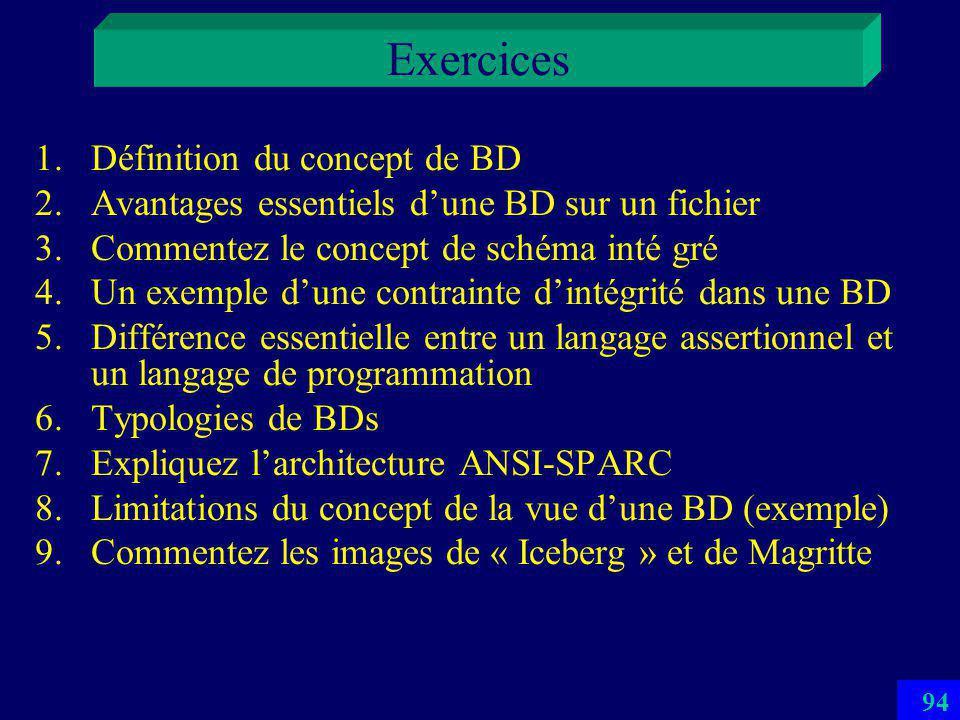 93 A partir du portable en cours –Ouverture de bases exemple –Analyse de schémas –Manipulations 4-GL –Manipulations QBE –Manipulations SQL Exemple dutilisation de MsAccess