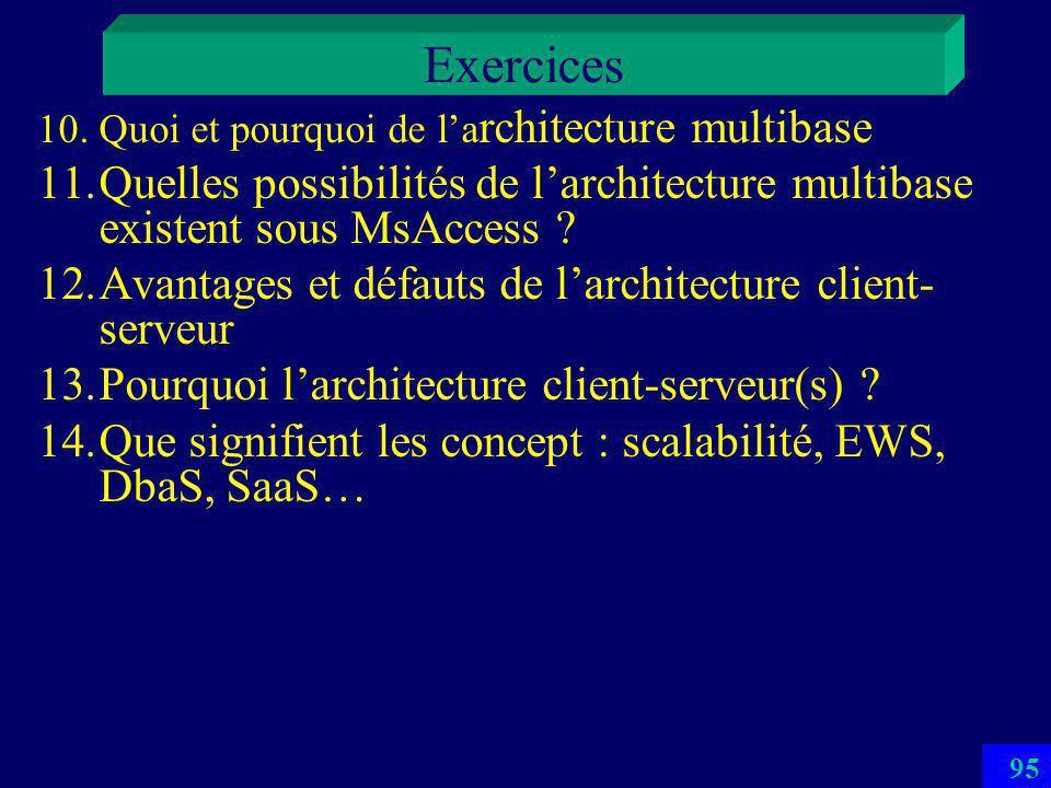 94 Exercices 1.Définition du concept de BD 2.Avantages essentiels dune BD sur un fichier 3.Commentez le concept de schéma inté gré 4.Un exemple dune contrainte dintégrité dans une BD 5.Différence essentielle entre un langage assertionnel et un langage de programmation 6.Typologies de BDs 7.Expliquez larchitecture ANSI-SPARC 8.Limitations du concept de la vue dune BD (exemple) 9.Commentez les images de « Iceberg » et de Magritte