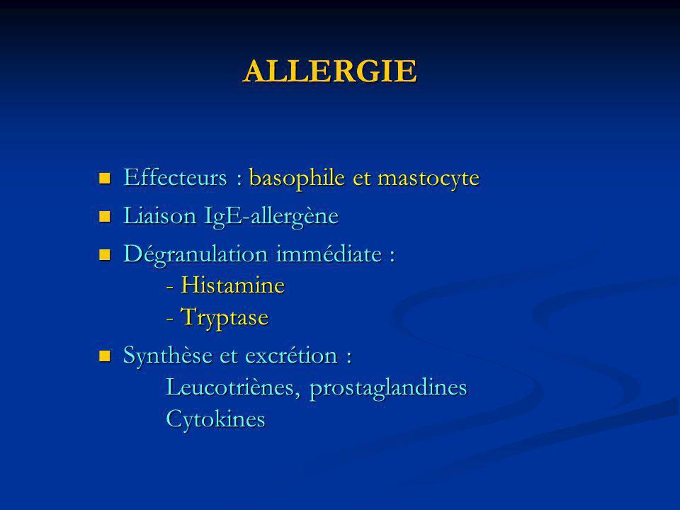 ALLERGIE Effecteurs : basophile et mastocyte Effecteurs : basophile et mastocyte Liaison IgE-allergène Liaison IgE-allergène Dégranulation immédiate : - Histamine - Tryptase Dégranulation immédiate : - Histamine - Tryptase Synthèse et excrétion : Leucotriènes, prostaglandines Cytokines Synthèse et excrétion : Leucotriènes, prostaglandines Cytokines