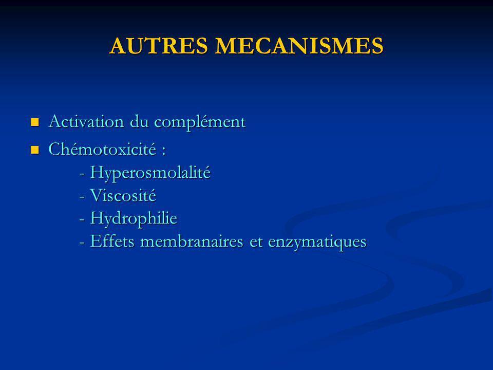 AUTRES MECANISMES Activation du complément Activation du complément Chémotoxicité : - Hyperosmolalité - Viscosité - Hydrophilie - Effets membranaires et enzymatiques Chémotoxicité : - Hyperosmolalité - Viscosité - Hydrophilie - Effets membranaires et enzymatiques