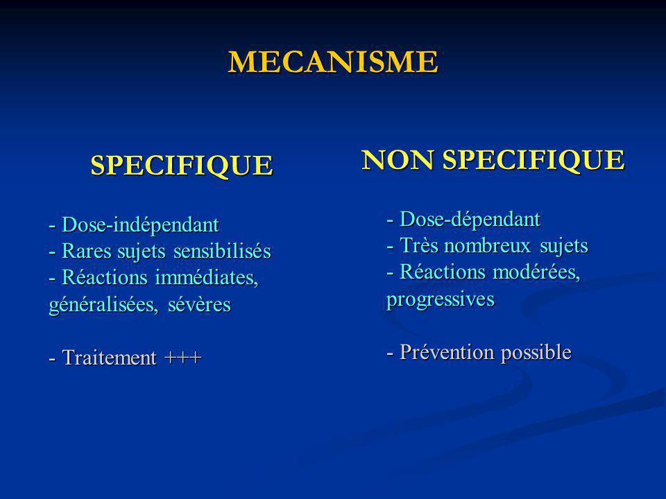 MECANISME SPECIFIQUE - Dose-indépendant - Rares sujets sensibilisés - Réactions immédiates, généralisées, sévères - Traitement +++ NON SPECIFIQUE - Dose-dépendant - Très nombreux sujets - Réactions modérées, progressives - Prévention possible