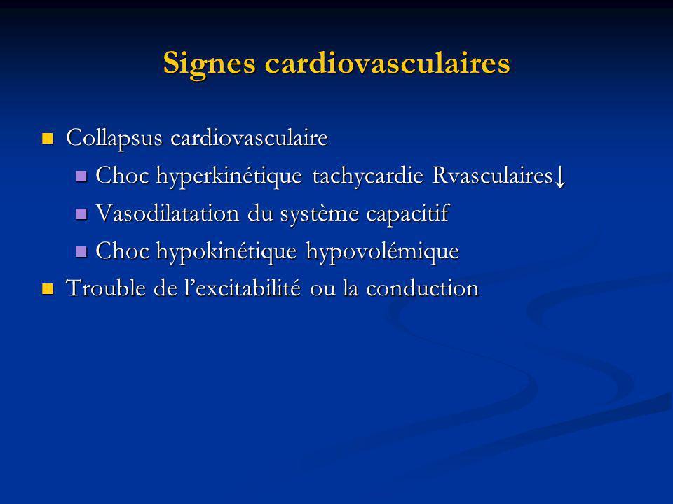 Signes cardiovasculaires Collapsus cardiovasculaire Collapsus cardiovasculaire Choc hyperkinétique tachycardie Rvasculaires Choc hyperkinétique tachycardie Rvasculaires Vasodilatation du système capacitif Vasodilatation du système capacitif Choc hypokinétique hypovolémique Choc hypokinétique hypovolémique Trouble de lexcitabilité ou la conduction Trouble de lexcitabilité ou la conduction