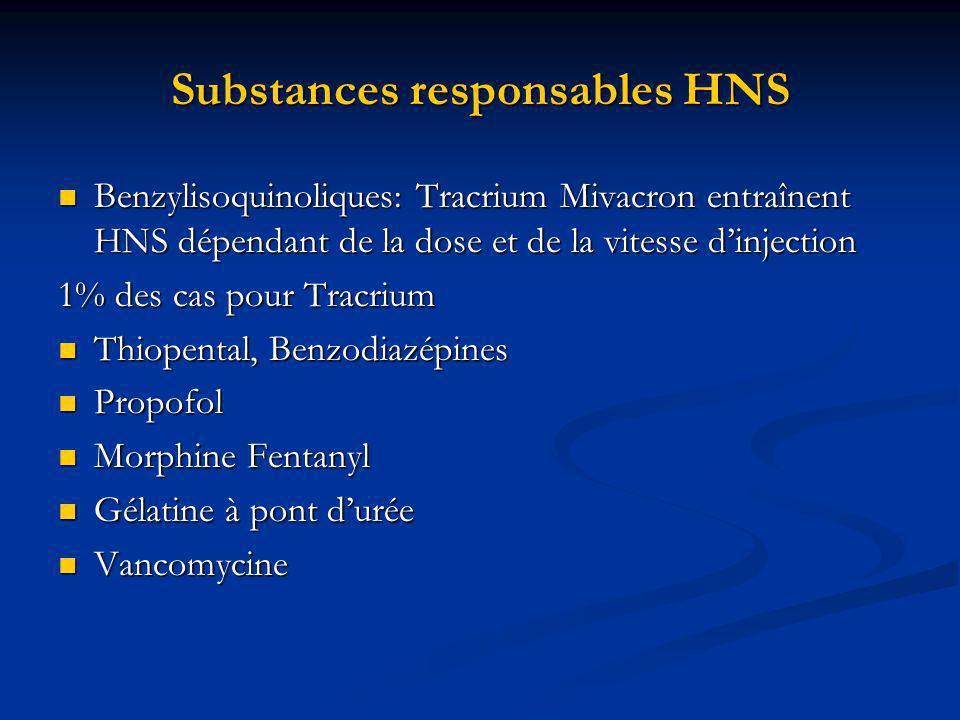 Substances responsables HNS Benzylisoquinoliques: Tracrium Mivacron entraînent HNS dépendant de la dose et de la vitesse dinjection Benzylisoquinoliqu