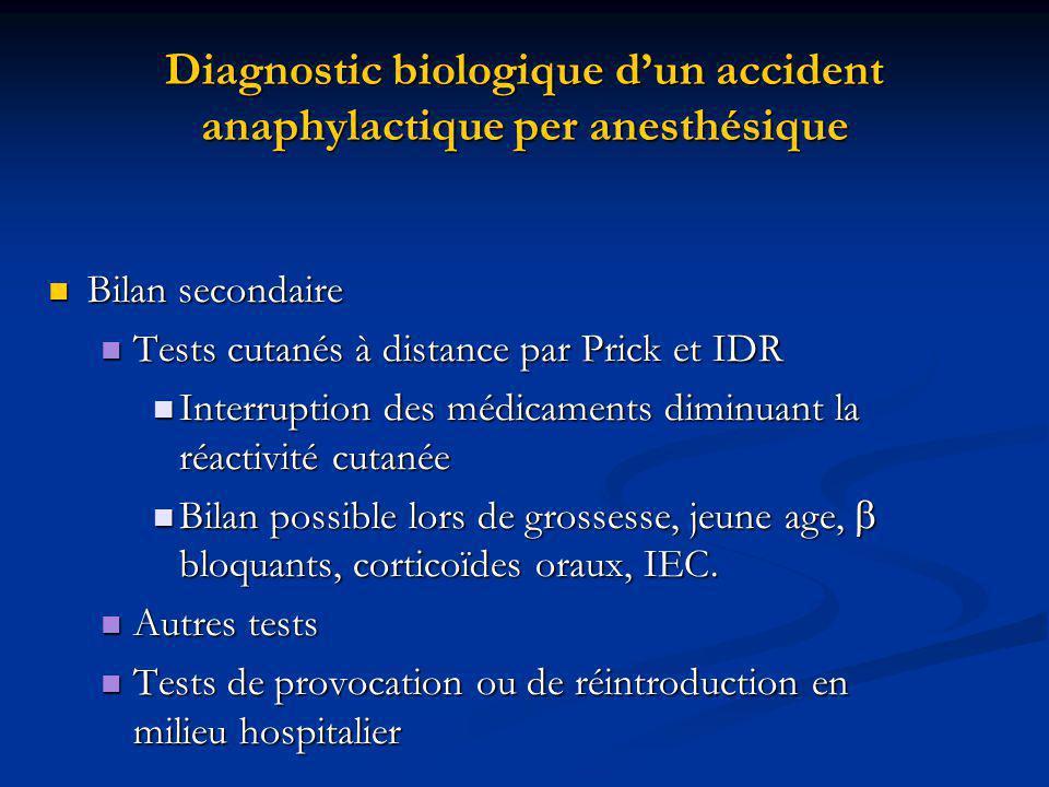 Diagnostic biologique dun accident anaphylactique per anesthésique Bilan secondaire Bilan secondaire Tests cutanés à distance par Prick et IDR Tests c