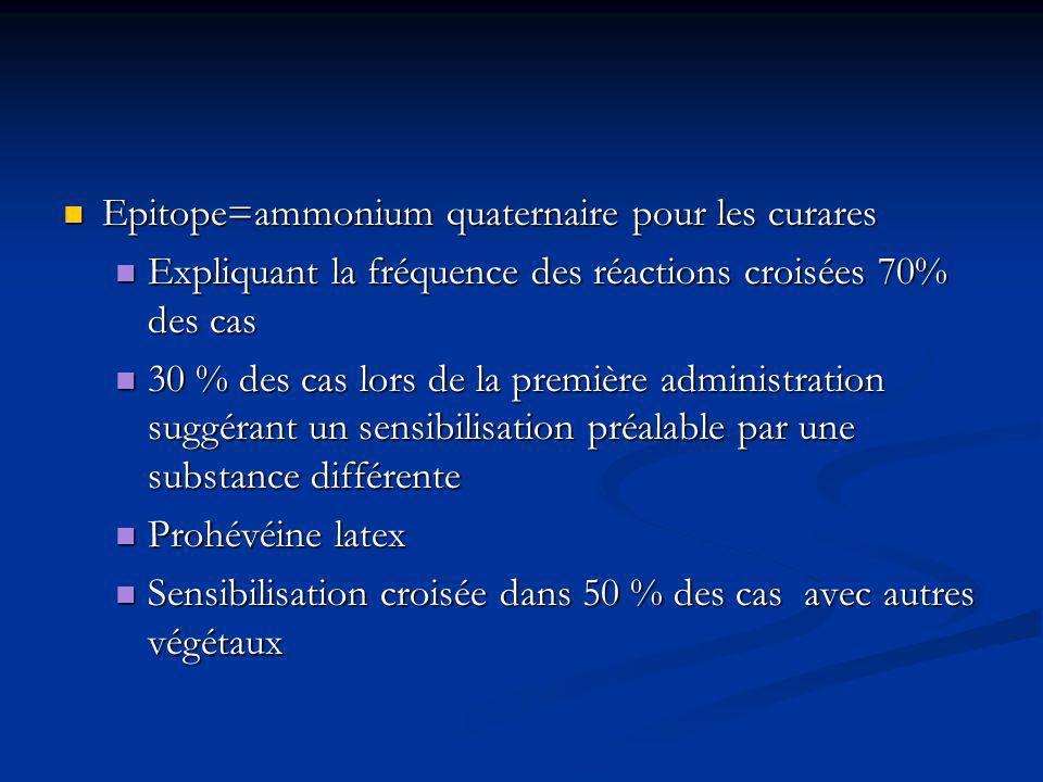 Epitope=ammonium quaternaire pour les curares Epitope=ammonium quaternaire pour les curares Expliquant la fréquence des réactions croisées 70% des cas
